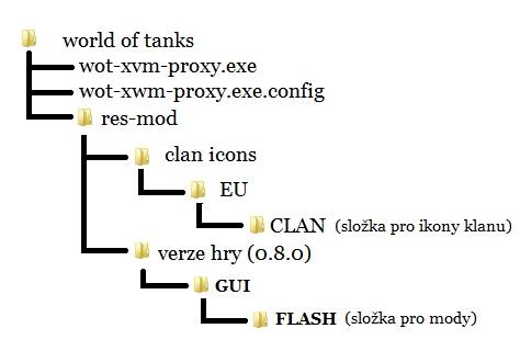world of tanks mod pack ru